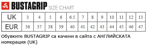 Bustagrip size chart
